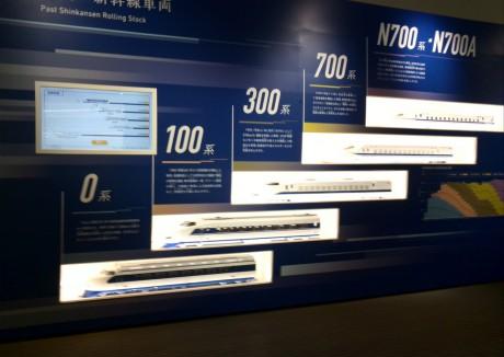 これが新幹線の車両の進化の歴史!